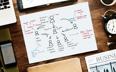 Revising and Refocussing your Business For Q4